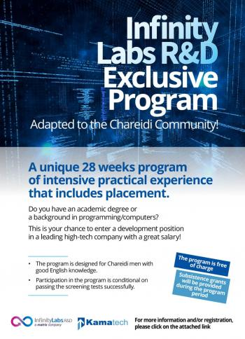Infinity Labs R&D exclusive program, now for chareidi men!