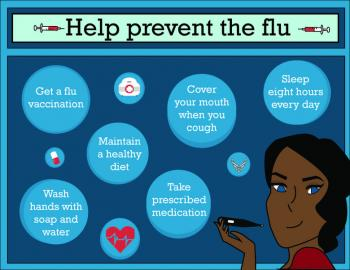 Everything you need to know about Israel's flu outbreak